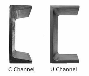 ناودانی c و u شکل موجود در فولاد مارکت